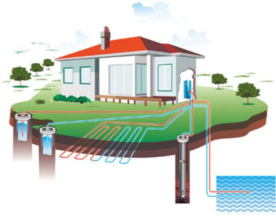 Тепловой насос Грунт-вода для системы отопления