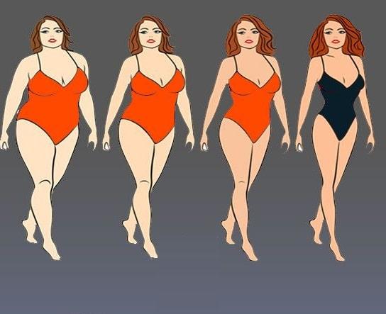 Гормоны и лишний вес
