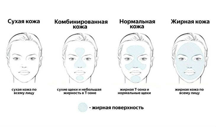 Т-зона_ комбинированный тип кожи